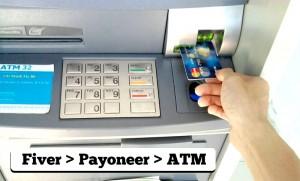 rút tiền từ thẻ payoneer về ATM tại Việt nam