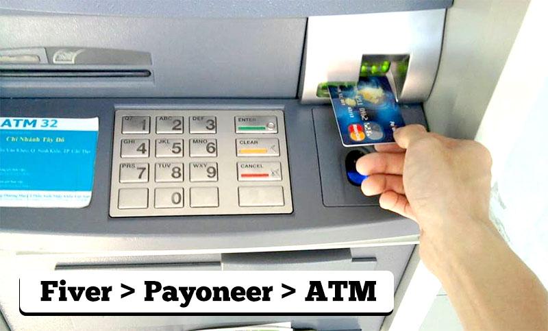 rút tiền từ thẻ payoneer về ATM tại Việt nam - vnblogger