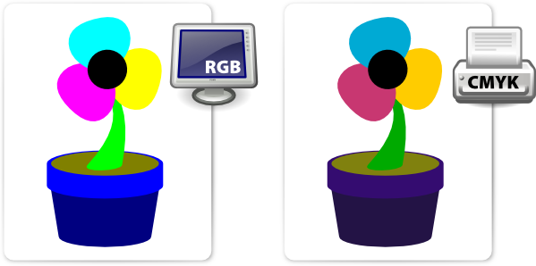 diferenca_rgb_cmyk