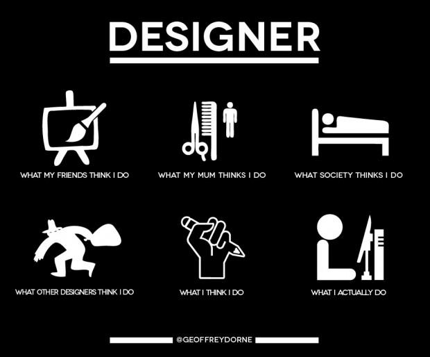 Tự học Thiết kế đồ họa và bạn sẽ hiểu tại sao