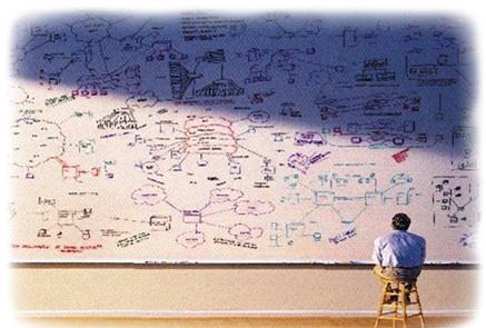 Tự học Thiết kế đồ họa nên bắt đầu từ đâu