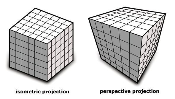 isometric_vs_perspective