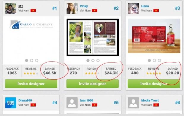 Top designer người việt tại DesignCrowd